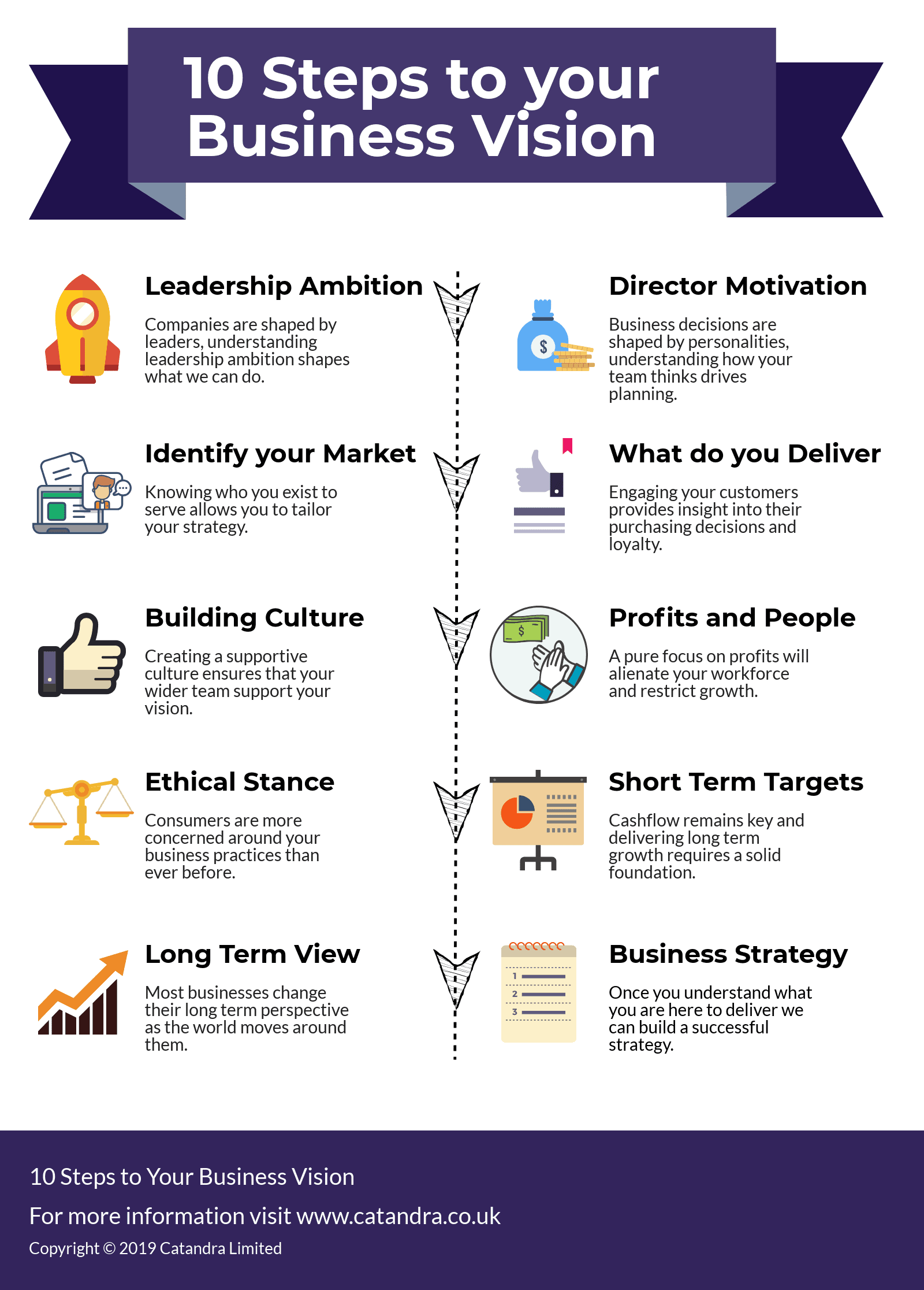 Business Vision Infographic